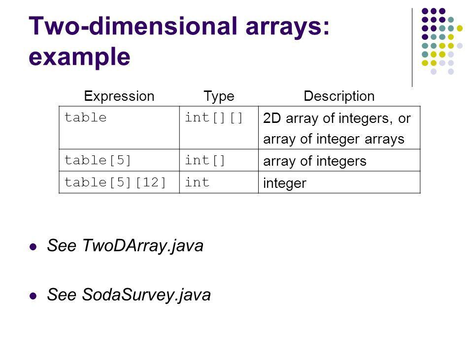 Chapter overview This chapter focuses on Array declaration and use ...