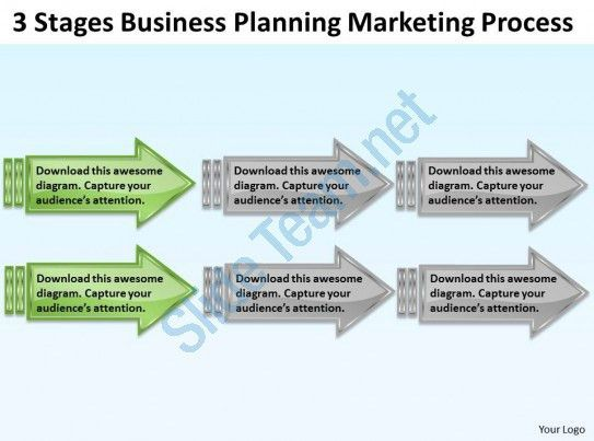 Sample Business Model Diagram 3 Stages Planning Marketing Process ...