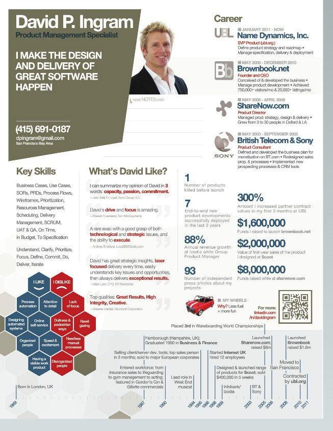 Creative Resume Builder - Resume Example