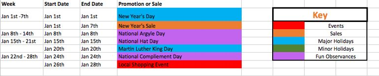 Marketing Promotional Calendar: Organize Sales Planning the Best Way