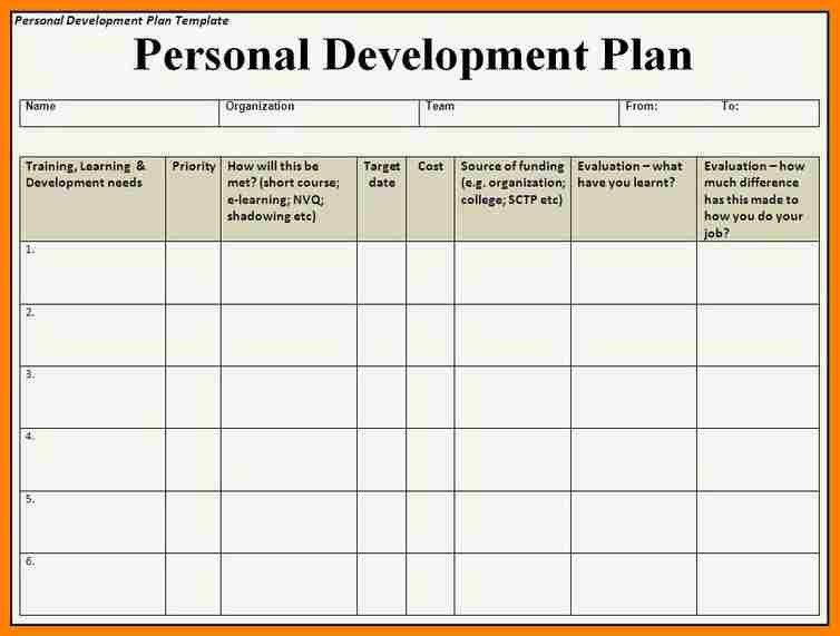 9+ individual development plan template word | farmer resume