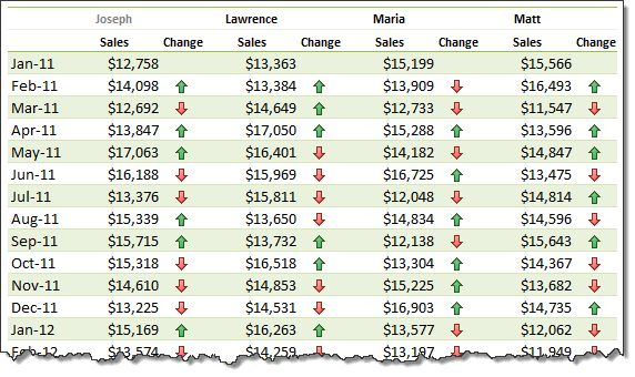 How to show monthly values & % changes in one pivot table - Excel ...