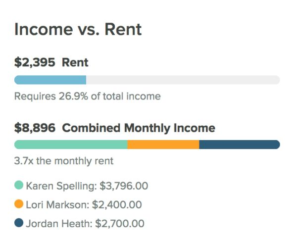 15 Ways a Renter Can Show Proof of Income
