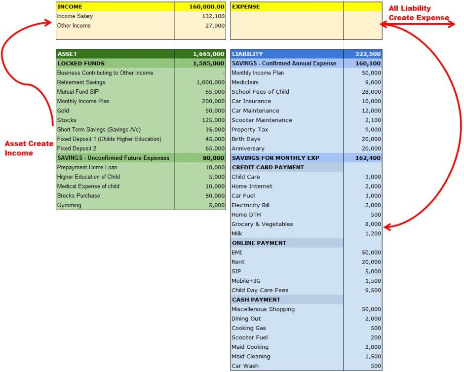 Balance sheet format for individual in excel - GetMoneyRich.com