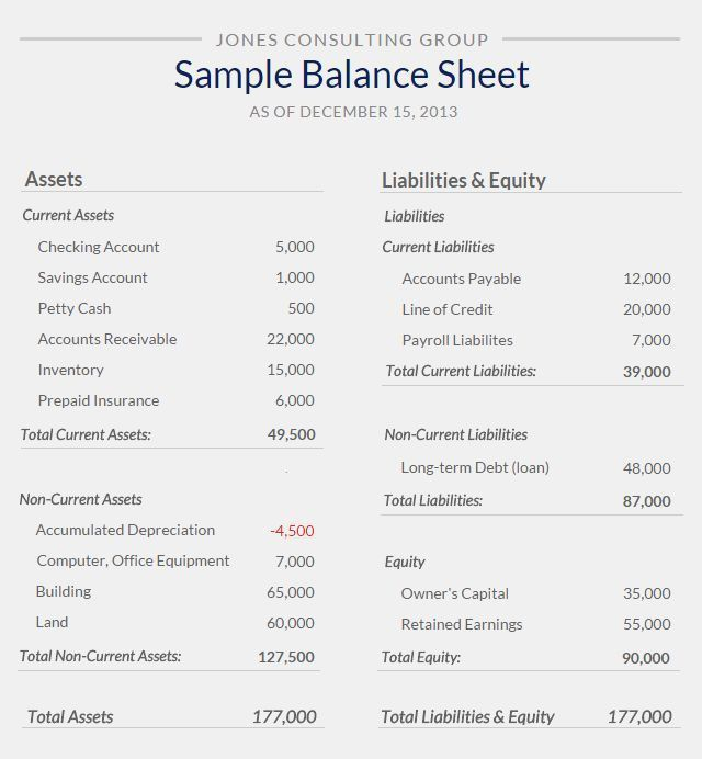 Best 20+ Small business accounting ideas on Pinterest | Small ...