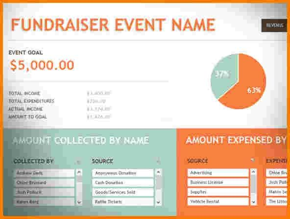 4 fundraising template | Receipt Templates