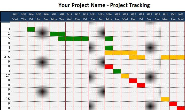 Project Management Progress Tracker Template - My Excel Templates