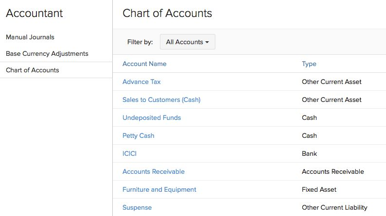 Chart of Accounts | User Guide | Zoho Books