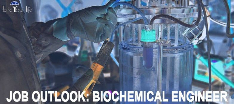 How to Become a Biochemical Engineer | Education & Salary