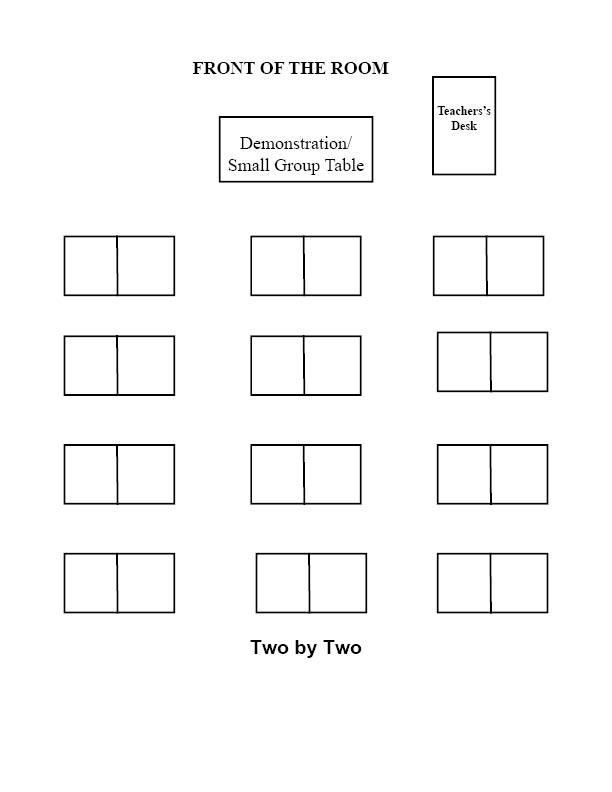 The Direct Benefits of Whole Group Instruction | Classroom setup ...