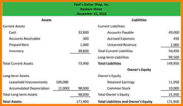 10+ example of balance sheet and income statement of a company ...