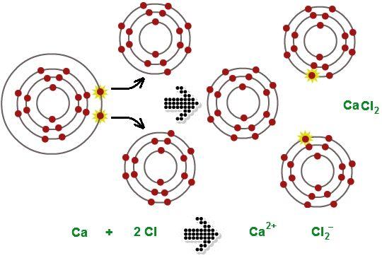 Carbon Carbon Bond Length, Bond Length, Tertiary Carbon ...