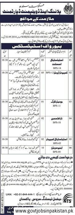 bureau of statistics government of punjab nts jobs 2017. ots ...