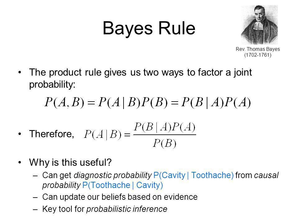 Bayes Rule The product rule gives us two ways to factor a joint ...