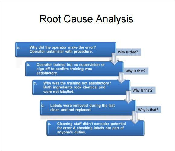 rca template ppt root cause analysis template 9 free download for ...