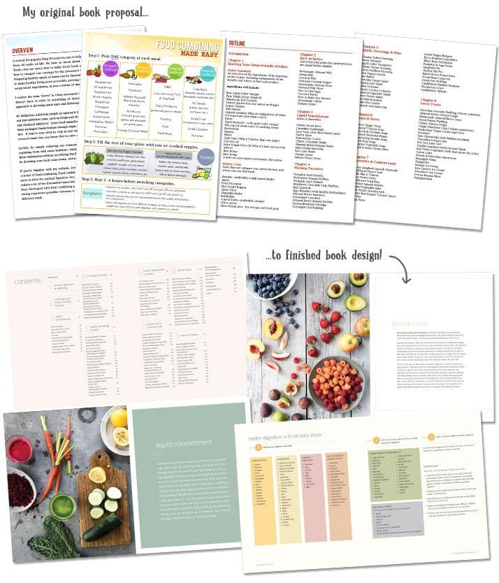 7 Things You'll Need to Write A Cookbook | Detoxinista