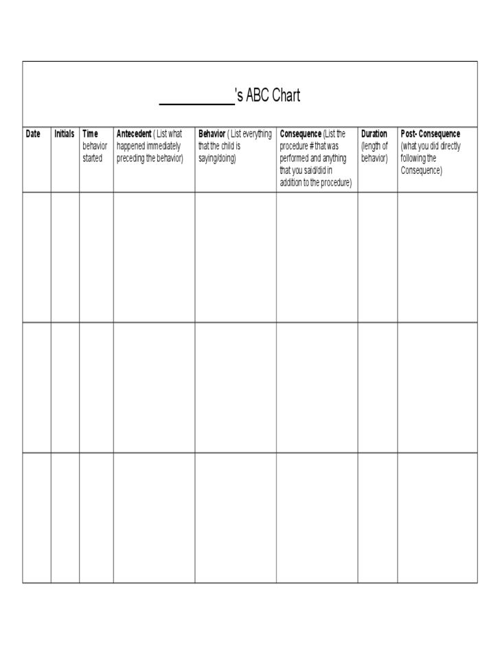 Blank ABC Chart Template Free Download