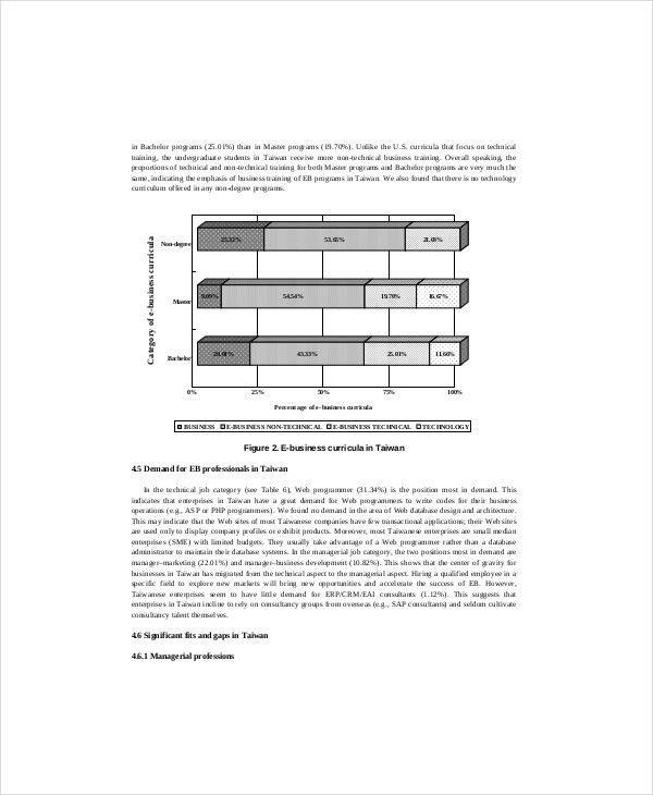 8+ Business Gap Analysis Templates - Free Sample, Example, Format ...