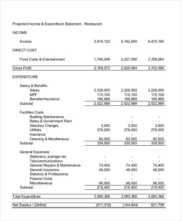 restaurant income statement example