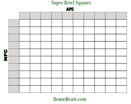 13 Best Images of Super Bowl 50 100 Squares Template Printable ...