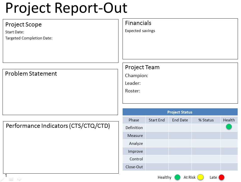 Gated Project Report Out Template for Microsoft PowerPoint