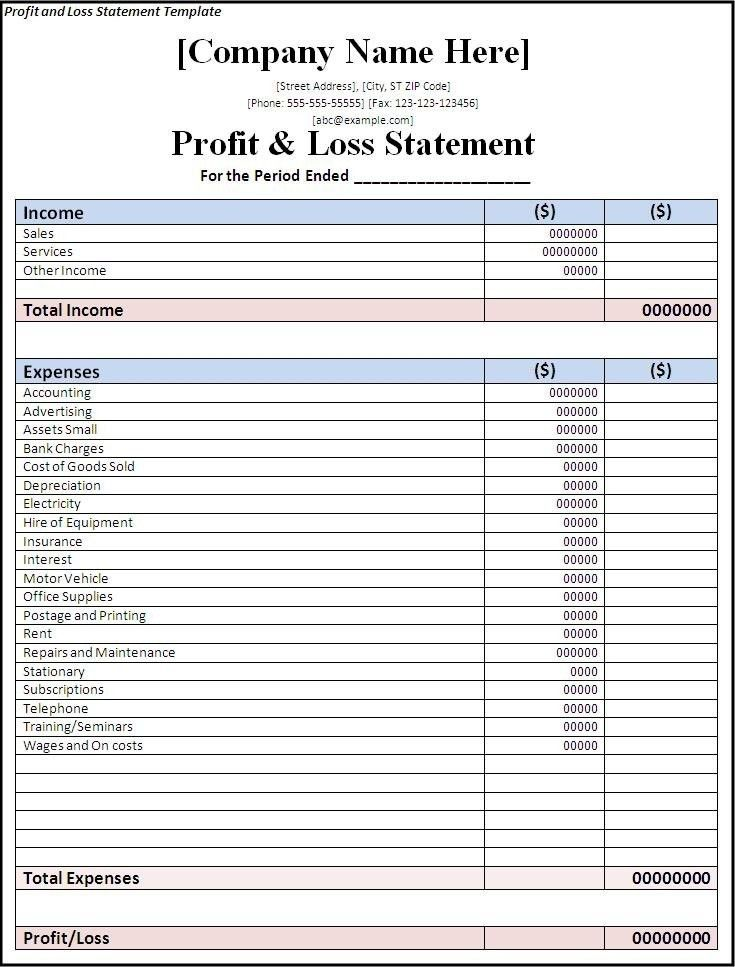 Profit And Loss Form. Download Waiter Resume Sample Strikingly ...