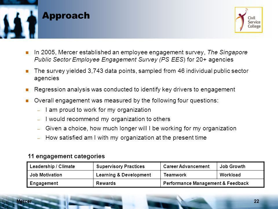 Employee Engagement What managers need to know? - ppt video online ...