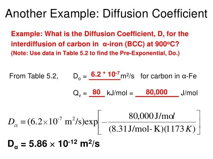 Em321 lesson 08a solutions ch5 - diffusion