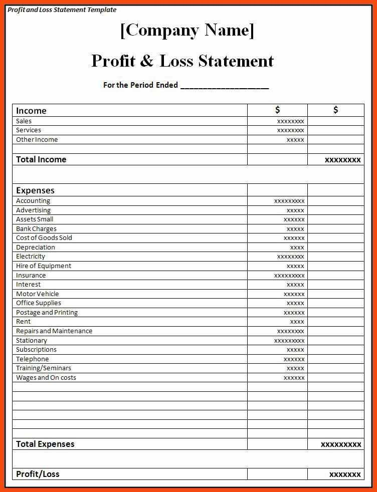 Profit And Loss Statement For Self Employed Template Free - Resume ...