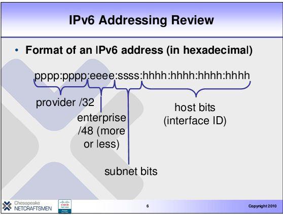 CCIE R&S Prep: IPv6 Part 1 - NetCraftsmen