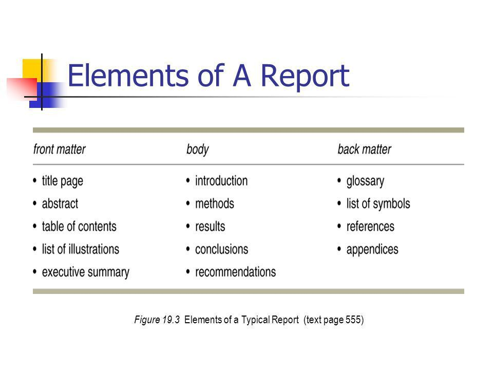 Formal Report Strategies. Types of Formal Reports Informational ...