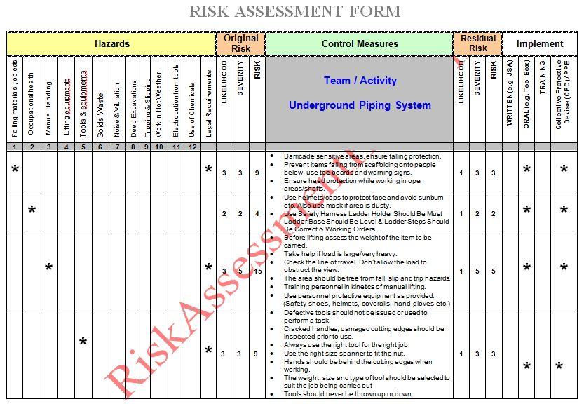 Risk Assessment Process -Step 1: Hazard Identification - Method ...