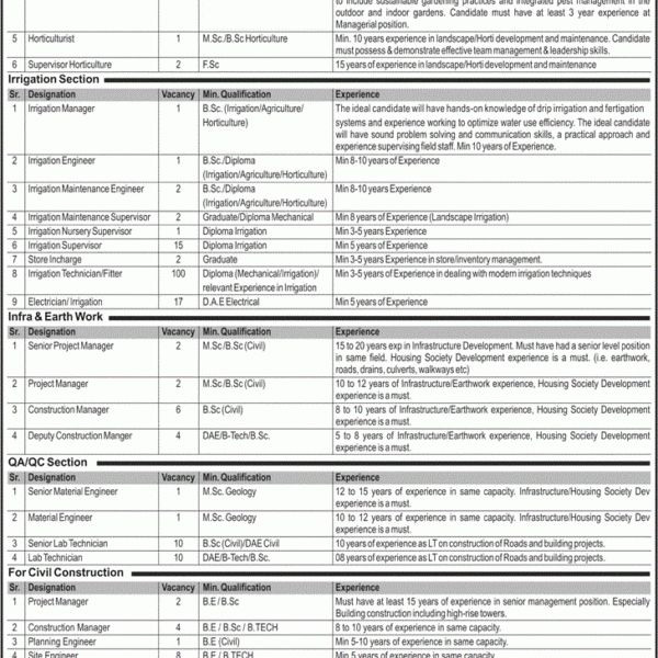 Bahria Town Jobs for Highway Infrastructure project in Karachi ...