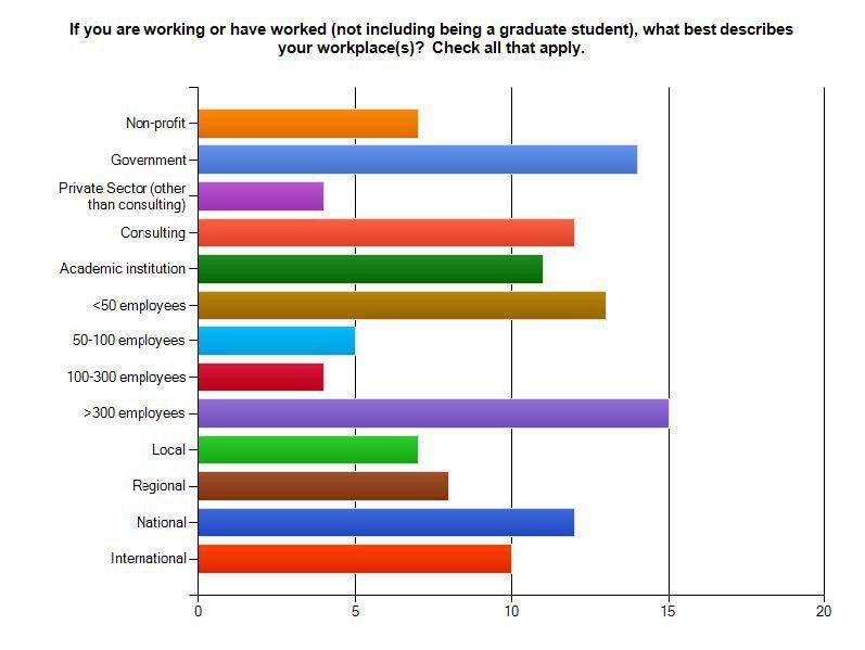 Careers / Graduate School - Earth and Atmospheric Sciences ...