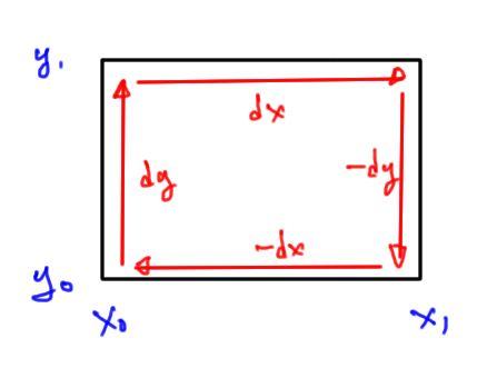 stokes theorem « Peeter Joot's (OLD) Blog.