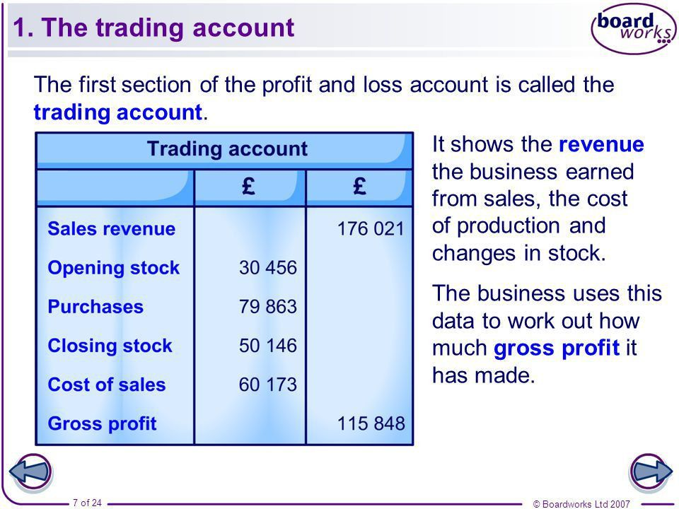Profit and Loss Unit 2: Business Finance - ppt download