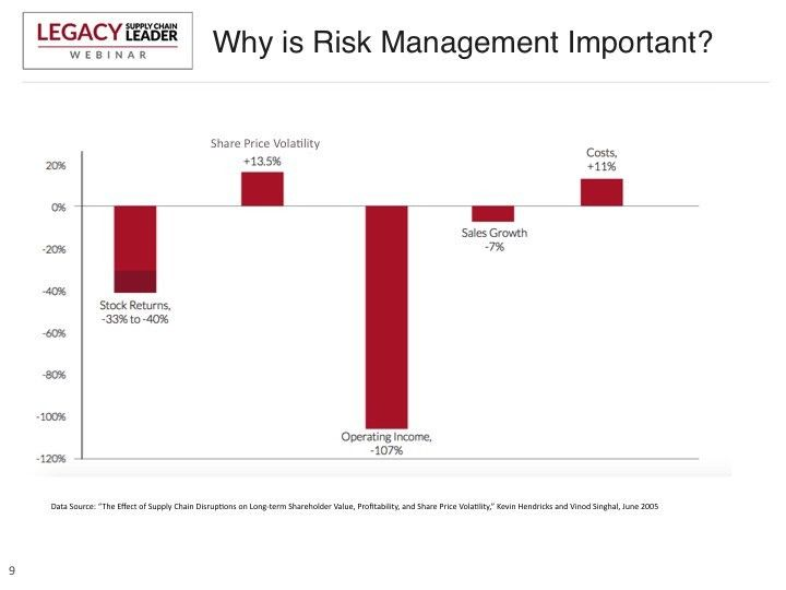 Chipotle: The Latest Example of Why Supply Chain Risk Management ...