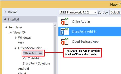 Customize a list view in SharePoint Add-ins using client-side ...