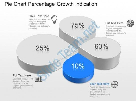 ml Pie Chart Percentage Growth Indication Powerpoint Template ...