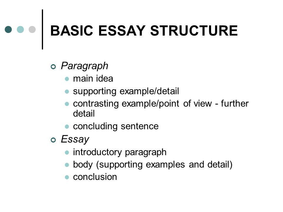 sample informative essays middle school informative essay writing ...