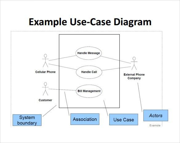 use case template word - thebridgesummit.co