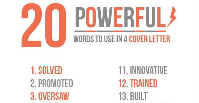 action words for cover letters