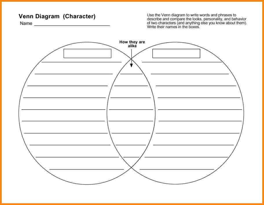 7+ venn diagram template word | media resumed