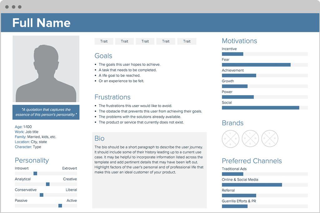 10 Customer Persona Tools & Templates - Content Harmony®