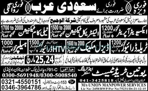 Jobs of electrical technician telecom technician skilled in Saudia ...