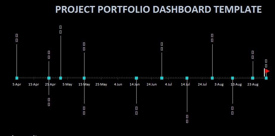 Project Portfolio Dashboard Template excel | Projectmanagersinn