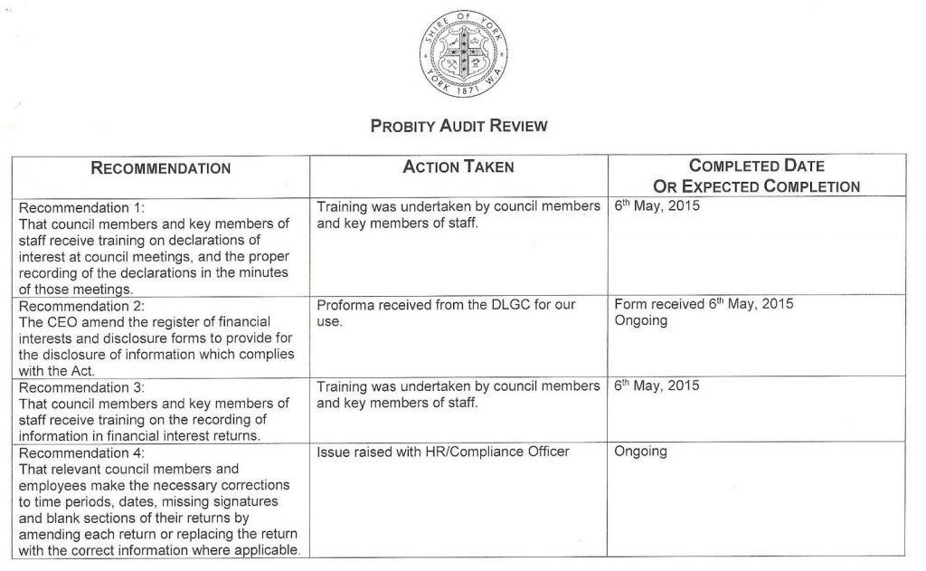 Shire Of York Probity Audit Report Summary Findings Click To ...