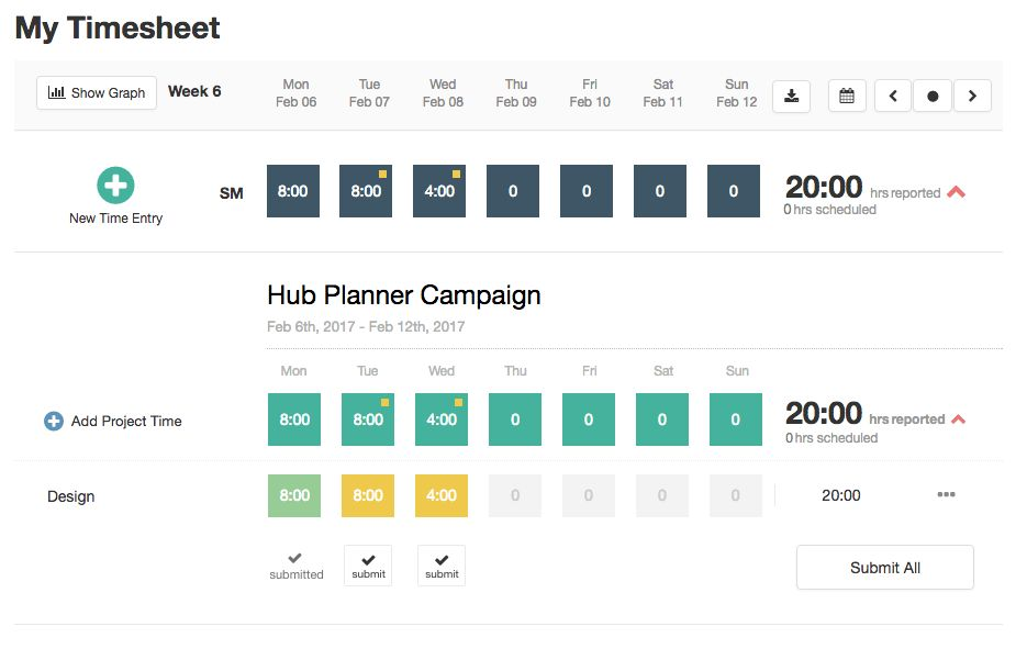 Timesheets Design & UX Update   Hub Planner