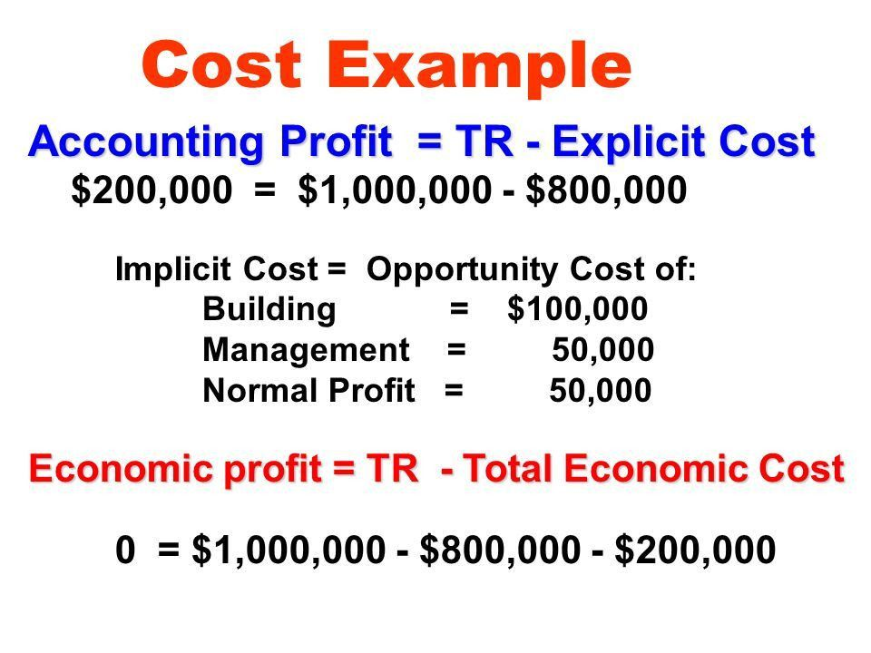 Sunk Costs zSunk Cost - A cost, once paid, that can never be ...