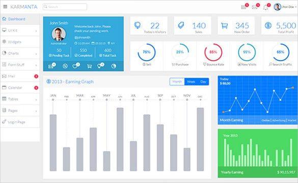 46+ Bootstrap Admin Themes & Templates | Free & Premium Templates